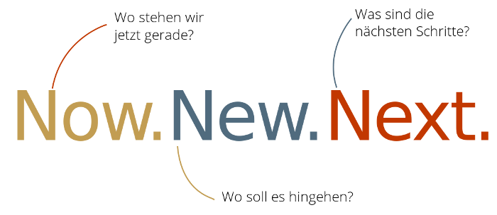 now-new-next Organisationsberatung Logo Erklärung