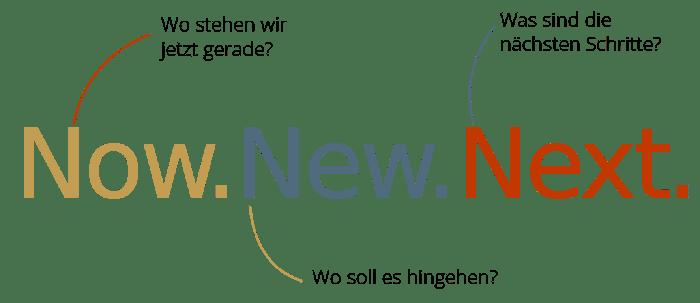 now-new-next Organisationsberatung Logo Erklärung
